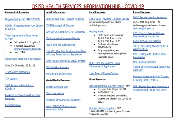 DSISD Health Services Information Hub - COVID-19
